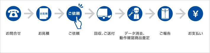 service_k