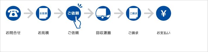 service_t