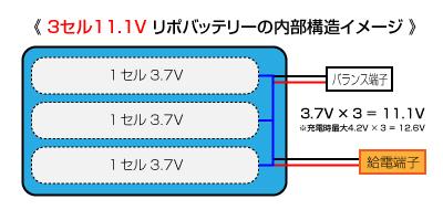 リポバッテリーの構造